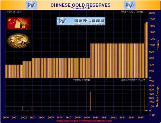 """""""中国大妈""""投资简史以及她们这次为什么不买国际福彩五分彩全天人工计划,安徽快三跟单?"""