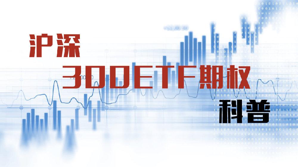 沪深300ETF期权之新手入门