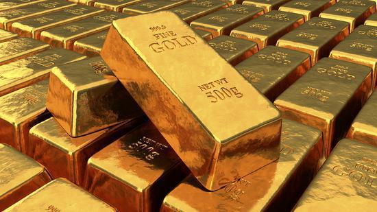 市场避险情绪减弱 黄金走势小幅回落
