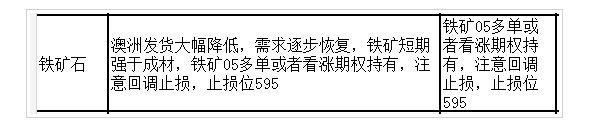 铁矿多单或者看涨期权持沐鸣登陆注册平台
