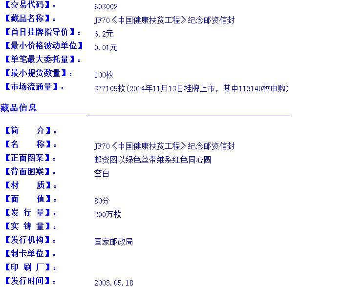 JF70健康扶贫(603002)