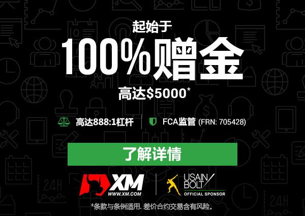 XM平台新客户,入金交易享100%赠金,最高可获得$5,000赠金
