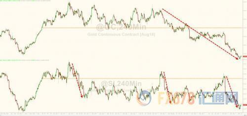 6月份gdp_英国第二季度GDP符合预期但6月增速有放缓迹象