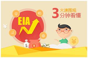 三分钟看懂EIA