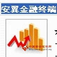 安信证券分析交易软件