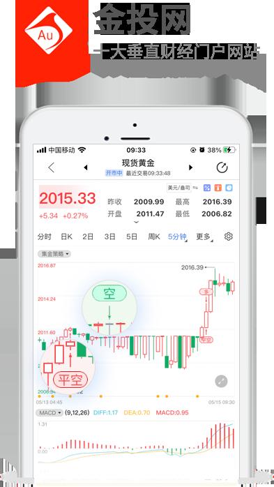 金投网 原油贵金属看盘app