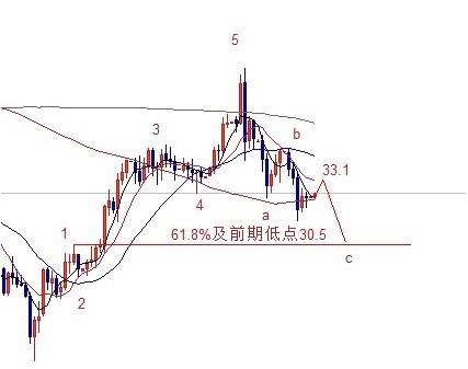 金银家:黄金价格区间震荡 等待晚间走势