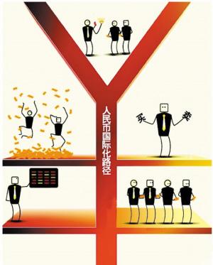 分析:透视人民币国际化路径图