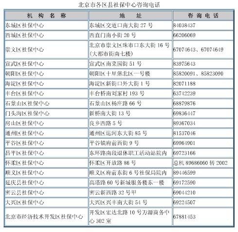 社保咨询电话(北京市)