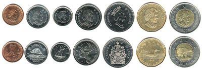 加币图片介绍