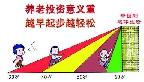 个人商业养老保险