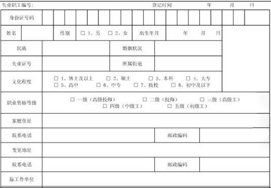 失业保险金申领登记表