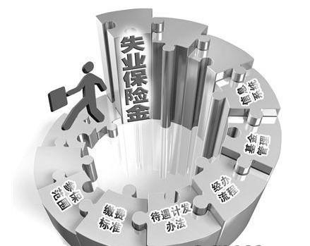 失业保险条例_失业保险管理条例_最新失业险条例