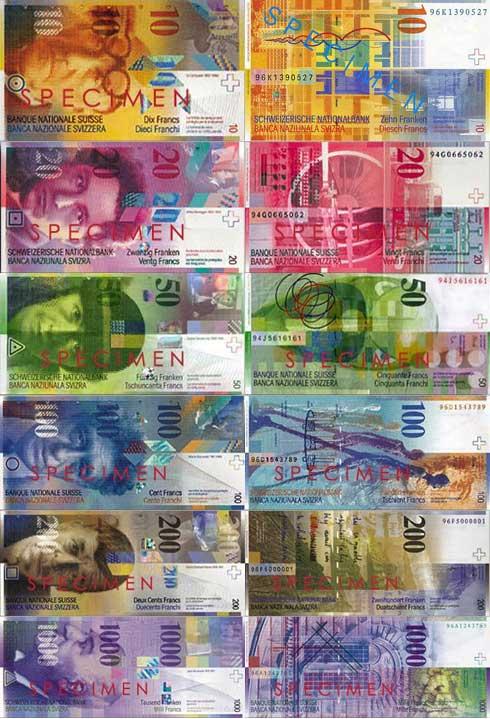 瑞士法郎纸币正面人物介绍