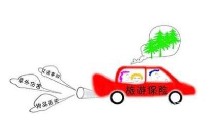 驾驶员交通意外险