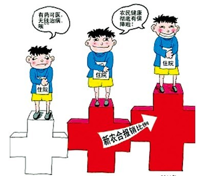 新型农村合作医疗的发展