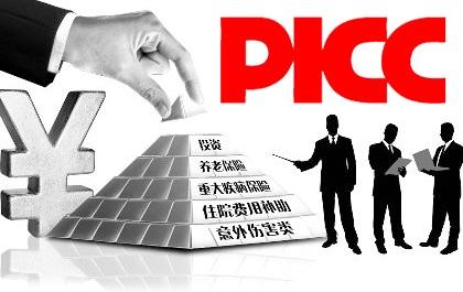 picc人保财险险种