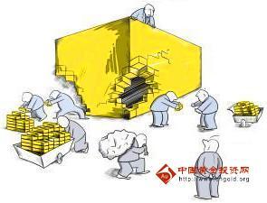 纽约黄金期货震荡 金价调整在所难免