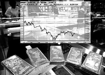 白银期货受空头影响将持续走低
