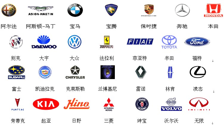 世界车牌子大全_名车标志图片大全-车知识-金投奢侈品网-金投网