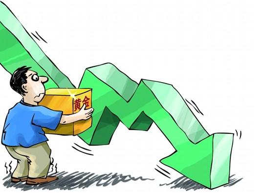 瑞银集团:影响黄金价格走势的两大因素