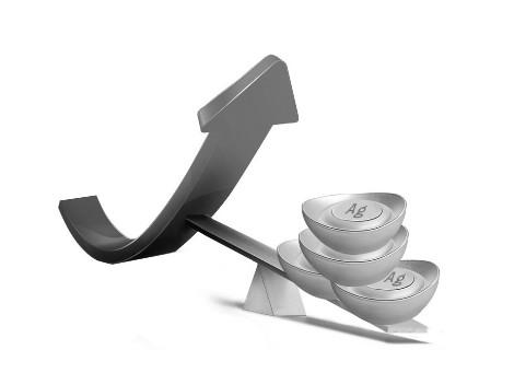 白银现货交易策略