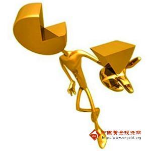 未来国际黄金价格有两种走势