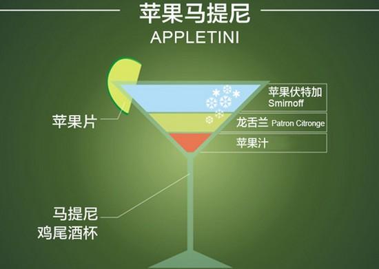 世界最流行10种鸡尾酒的调配秘方图解