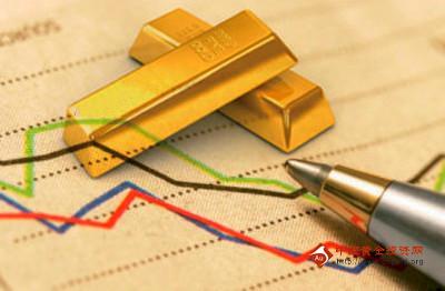 国际黄金价格爱变脸 下周警惕第二波空袭