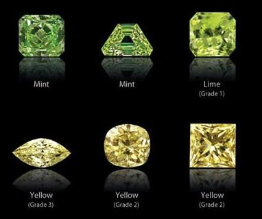什么是彩钻