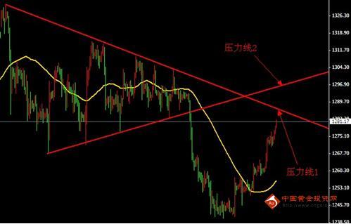 黄金价格再涨恐触顶 本周两个位置可空