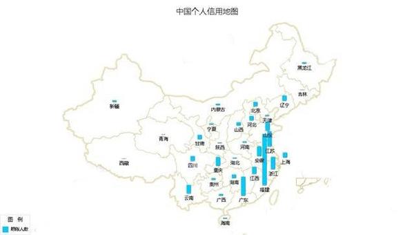 中国人的个人信用地图