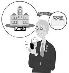 银行业监管的意义
