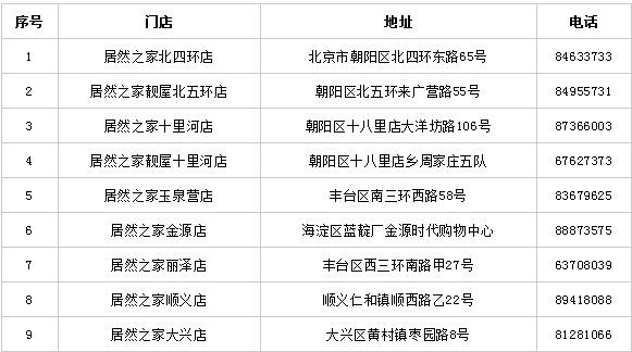 """【北京】""""幸福分分来 工行快乐家装季""""12期分期0手续费活动"""