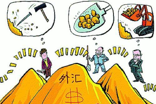 如何外币理财