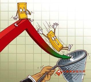 国际金价为什么会大跌