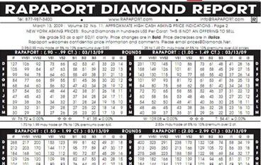 钻石国际报价表