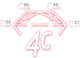 钻石4c标准