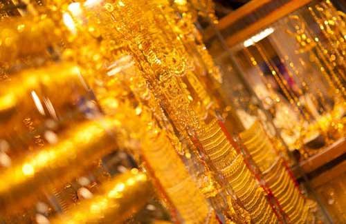 中国黄金金价