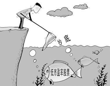市盈率最低的股票
