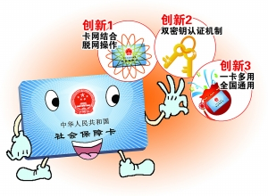 北京社保电话_北京市社保局_北京社保卡—金投保险网
