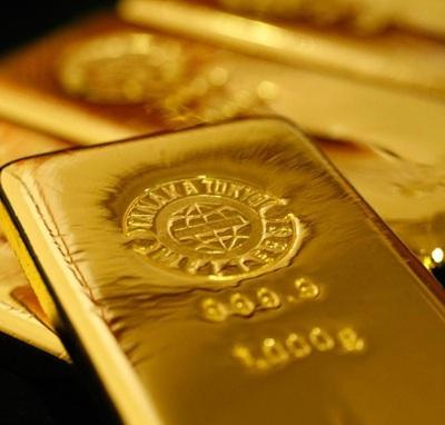 黄金期货价格走势图