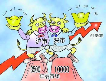 沪深300成分股
