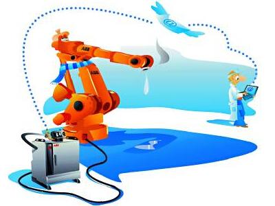 工业机器人概念股