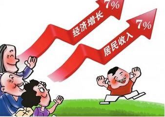 中国国民生产总值
