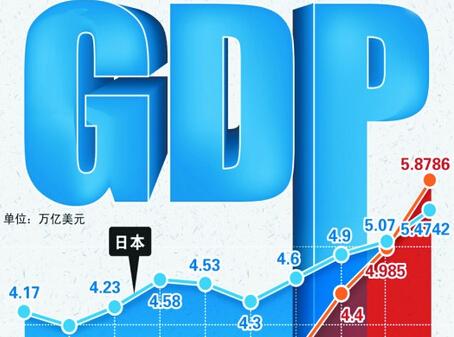 2014中国人均gdp