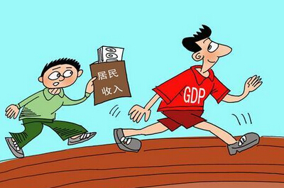 中国人均gdp2013