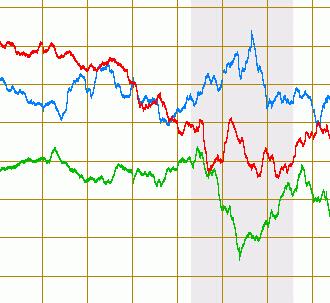 历年原油价格走势图