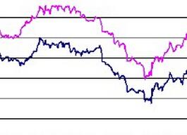 今年原油价格走势