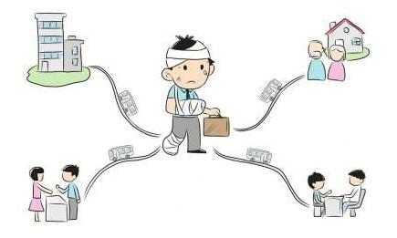 伤残鉴定_鉴定程序_鉴定什么时候做_鉴定时间—金投保险网